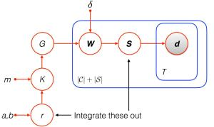 GraphModelFig1