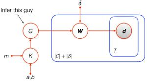 GraphModelFig2